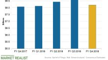Sprint's Revenues: What to Expect in Q4