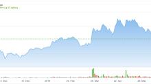 More Gains Ahead for Cannabis Stock Curaleaf