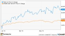 Why Twilio Stock Popped 52.7% in the First Half of 2019