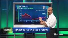 Bulls buy into CenturyLink, US Steel