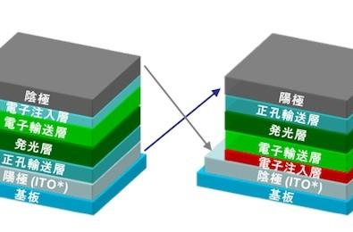 NHK has a theoretical fix for OLED's theoretical longevity problem