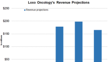 Loxo Oncology Is Expected to Boost Eli Lilly's Revenue in 2019