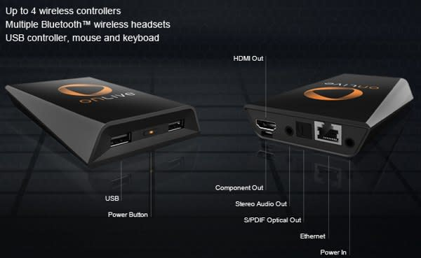 OnLive MicroConsole TV Adapter clears FCC with ZigBee surprise