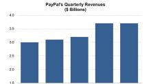 PayPal Fills the Credit Gap for Businesses as Banks Fold