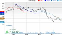Top Ranked Momentum Stocks to Buy for May 3rd