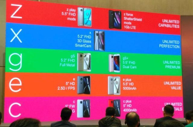 Moto X returns in Motorola's leaked 2017 phone lineup