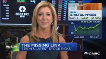 Missing Link: Long Capital One, Bristol-Myers
