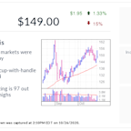 Zscaler, IBD Stock Of The Day, Looks Past Covid-19 Landscape