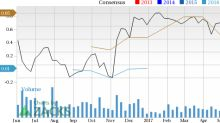 Should Investment Technology Group (ITG) Be On Your Radar Now?