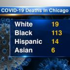 Coronavirus Chicago: Mayor Lightfoot to address COVID-19 impact on African-American community