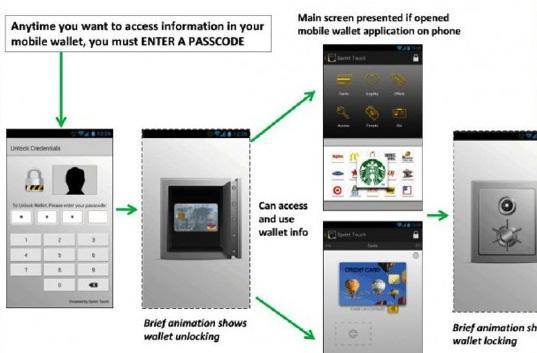 Leaked Sprint slides reveal Touch Wallet NFC app, Google Wallet eyes the door