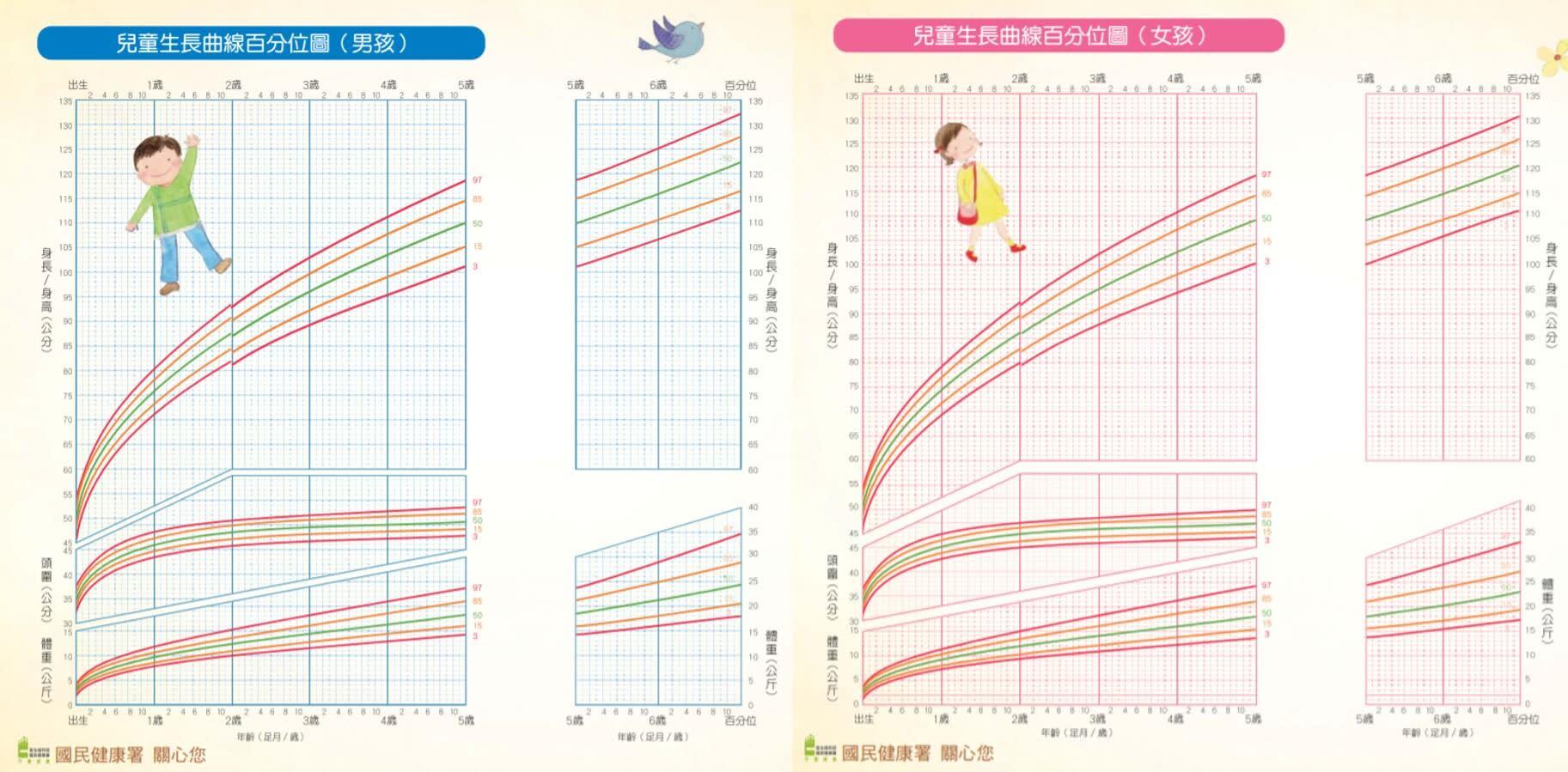 6 女子 身長 小 平均