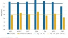 Where Do MPC's and ANDV's Valuations Stand after Merger News?