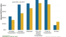 Digging into Energy Transfer's Q3 2018 Earnings