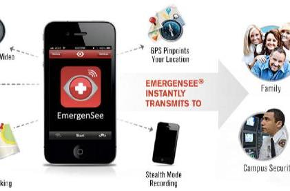 Emergensee is a security system in your hand