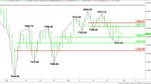 E-mini NASDAQ-100 Index (NQ) Futures Technical Analysis – Potential Upside Target 7821.75 to 7864.50