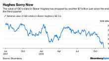 GE's Knack for Bad Timing Shows in Ugly Baker Hughes Unwind
