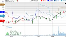 Waste Connections (WCN) Beats on Q2 Earnings, Guides Up