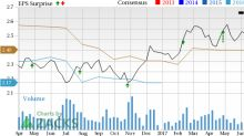 CBRE Group (CBG) Beats on Q2 Earnings, Lifts 2017 Outlook