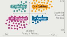 One-third of Americans don't have an accurate perception of their finances, Prudential's Financial Wellness Census reveals