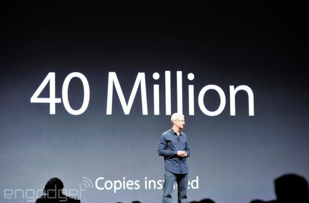 Apple's WWDC 2014 in numbers: 40 million on Mavericks, 800 million iOS devices and billions of apps