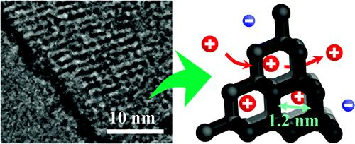 Diamond shaped supercapacitors could result in faster-charging, higher capacity batteries