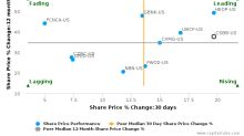 CSB Bancorp, Inc. (Ohio): Strong price momentum but will it sustain?