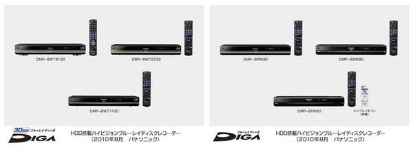 Panasonic launches six new BDXL-compatible DVRs, the media you'll need to feed them