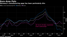 The World Is Waiting for Powell's Signals: Global Economy Week
