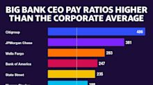 'It doesn't look good': Lawmakers grill bank CEOs on lavish pay