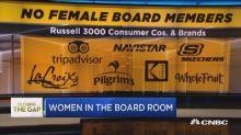 Major consumer companies make few gains in female representation in board rooms