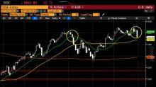 Brusco deterioramento del sentiment sui mercati europei