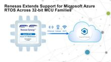 Renesas Extends Support for Microsoft Azure RTOS Across 32-bit MCU Families With Simple Licensing for Secure Embedded IoT Development