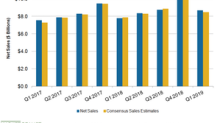 What Drove TJX Companies' Strong Sales Growth in Fiscal Q1 2019?