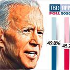 Trump Vs. Biden: IBD/TIPP Presidential Election Tracking Poll For Oct. 23, 2020