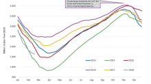 US Natural Gas Inventories Declined
