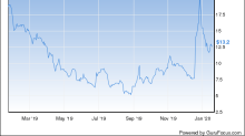 Why Rite Aid Has Recovery Potential