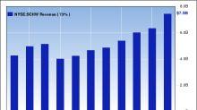 Charles Schwab Falls on Revenue Miss