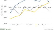 Gap's First-Quarter Earnings: The Hits and the Misses