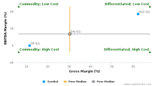 Cityneon Holdings Ltd. :5HJ-SG: Earnings Analysis: 2016 By the Numbers : March 9, 2017