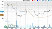 Brookdale Senior Living (BKD) Catches Eye: Stock Up 7.5%