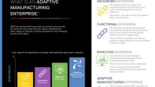 QAD Offers Diagnostic Tool to Help Manufacturers Gauge Their Ability to Handle Disruption