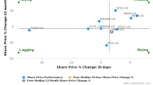 John Wiley & Sons, Inc. breached its 50 day moving average in a Bearish Manner : JW.B-US : August 28, 2017