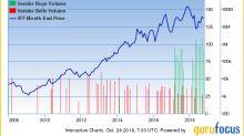 Insiders Roundup: PepsiCo, Synnex Corp