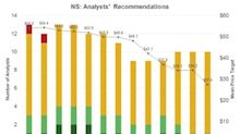 NuStar Energy's Yield and Distribution Cut