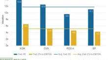XOM, CVX, Shell, and BP's Valuations after Their Earnings