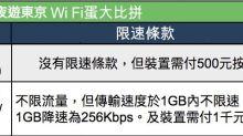 東京上網工具比拼   5日4夜上網工具推介   SIM卡定 Wi-Fi蛋?