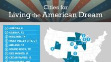 These are the best cities for living the American Dream