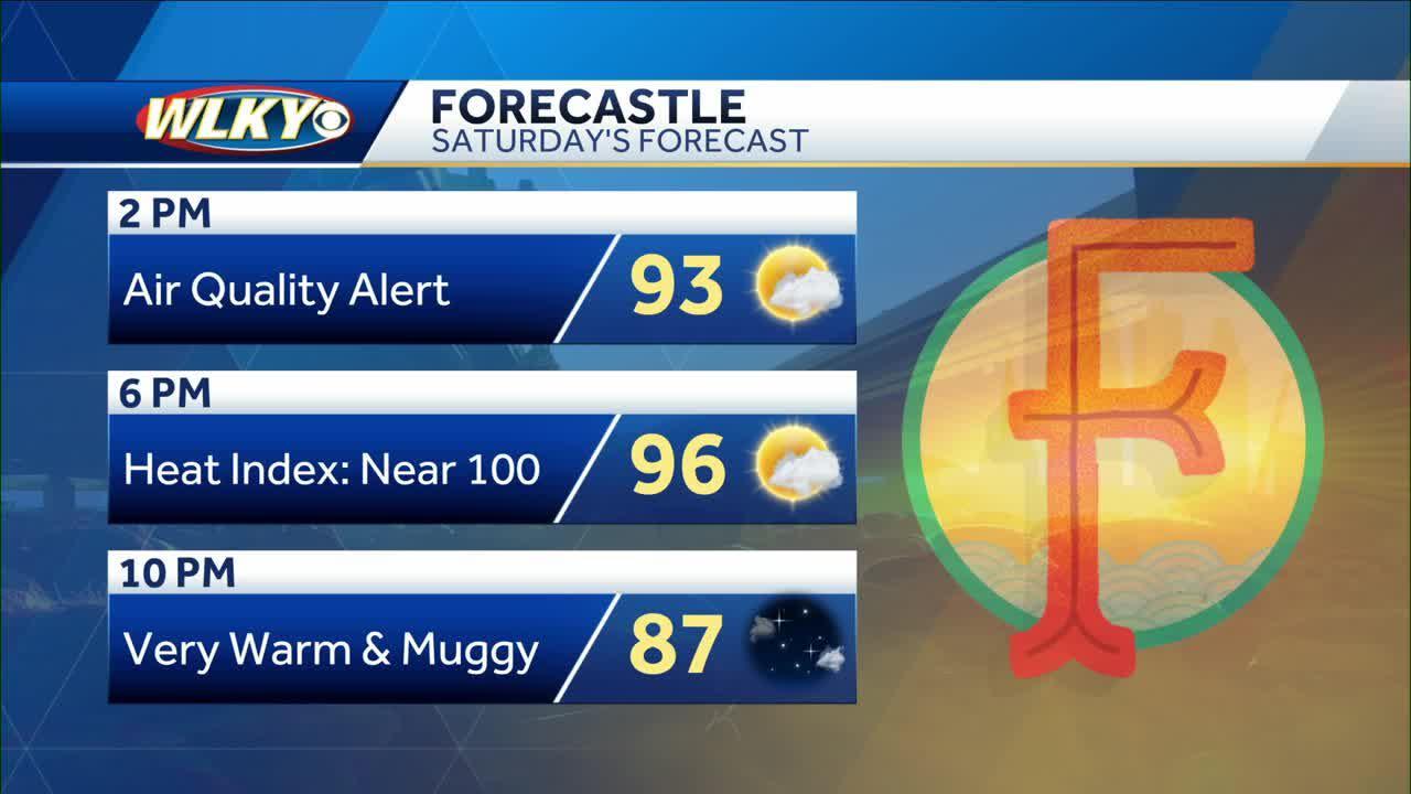 Saturday Forecastle Forecast