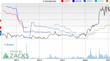 Bull of the Day: Alpha & Omega Semiconductor Limited (AOSL)